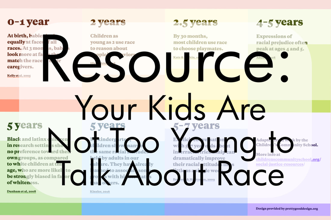 Resource: Your Kids Are Not Too Young to Talk about Race